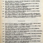 Prima pagina dell'elenco che raccoglie i dati del censimento trasmessi alla Camera di Commercio, per gentile concessione dell'Archivio di Stato
