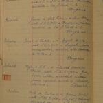 Pagina della rubrica presente nell'archivio della Camera di Commercio, per gentile concessione dell'Archivio di Stato di Bergamo