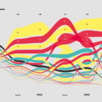 Infografica sull'internamento libero in provincia di Bergamo. Elaborazione dati Silvio Cavati e visualizzazione Giulia Sonzogni