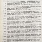 Copia della lista del censimento dell'agosto 1938 in uso presso la Camera di Commercio, per gentile concessione dell'Archivio di Stato