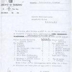 Elenco delle modificazioni approvate dalla Commissione per la toponomastica cittadina, 22 ottobre 1945